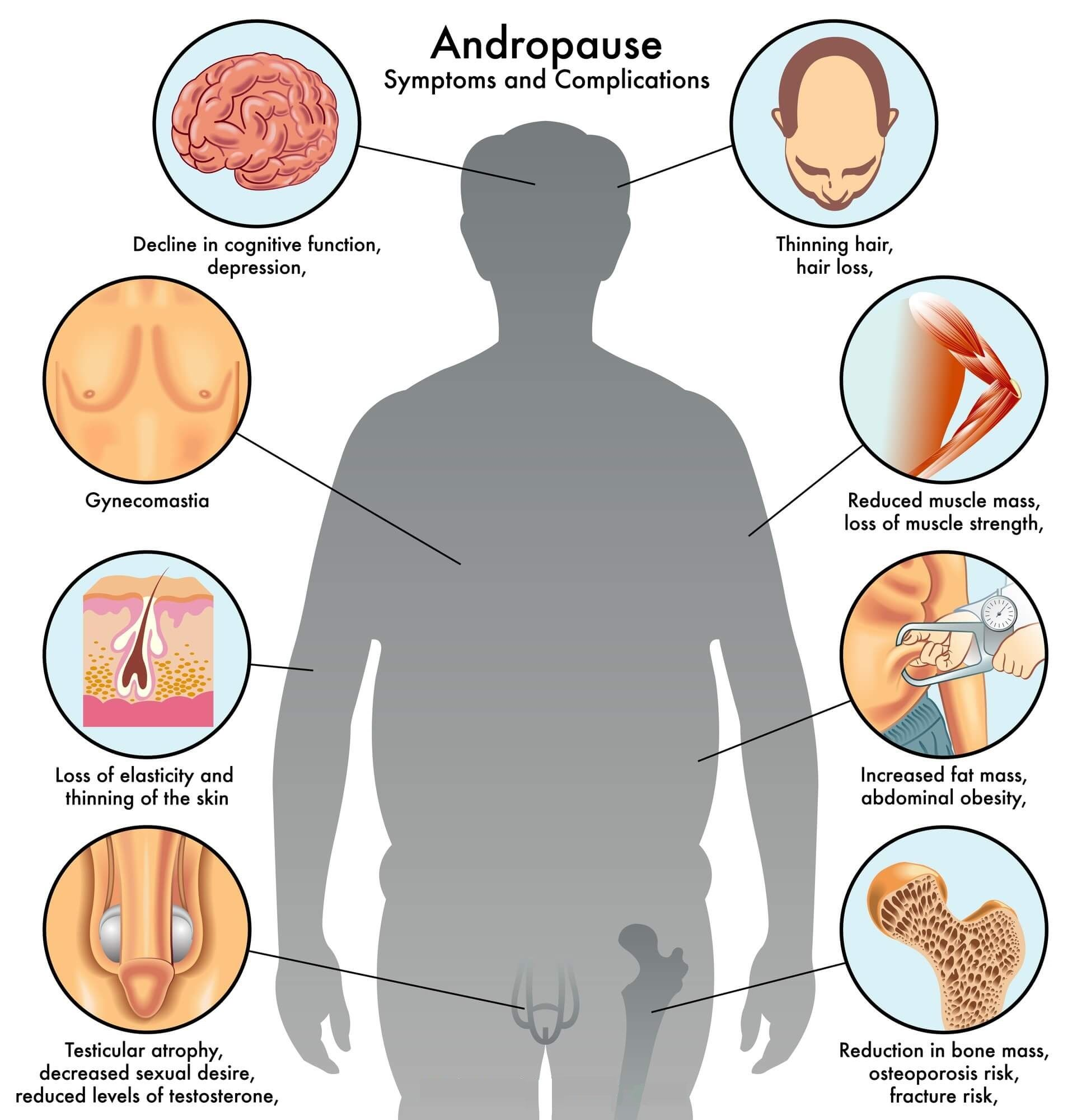 what is andropause – symptoms, causes & treatments of andropause